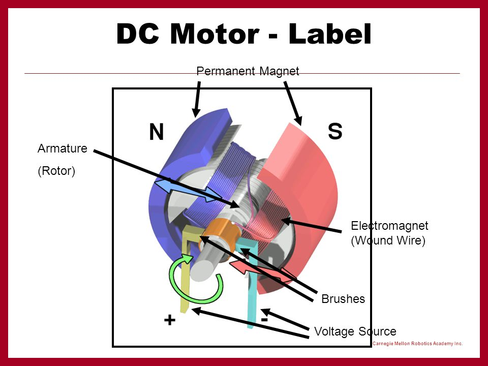 dc motors dc motors are widely used in robotics because of ... 4 wire dc motor diagram