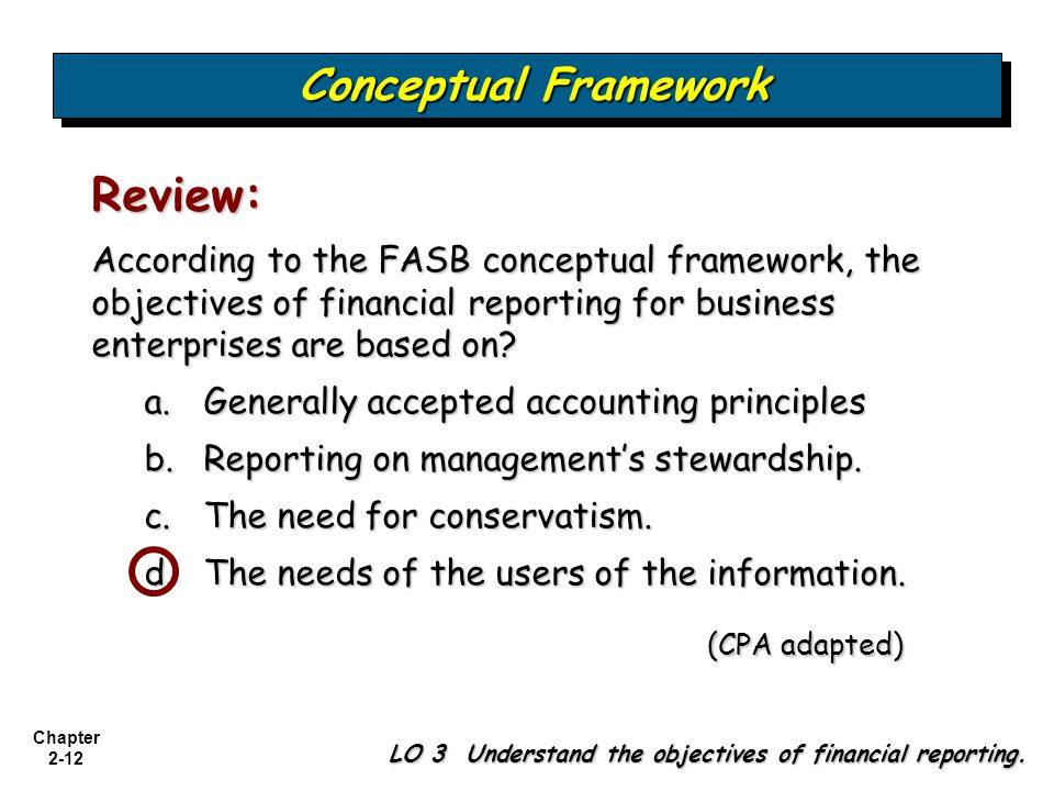 summary for the fasbs conceptual framework Conceptual framework for general purpose financial reporting by public sector entities: executive summary this consultation paper presentation in general purpose financial reports conceptual framework for general purpose financial reporting by public sector entities conceptual.
