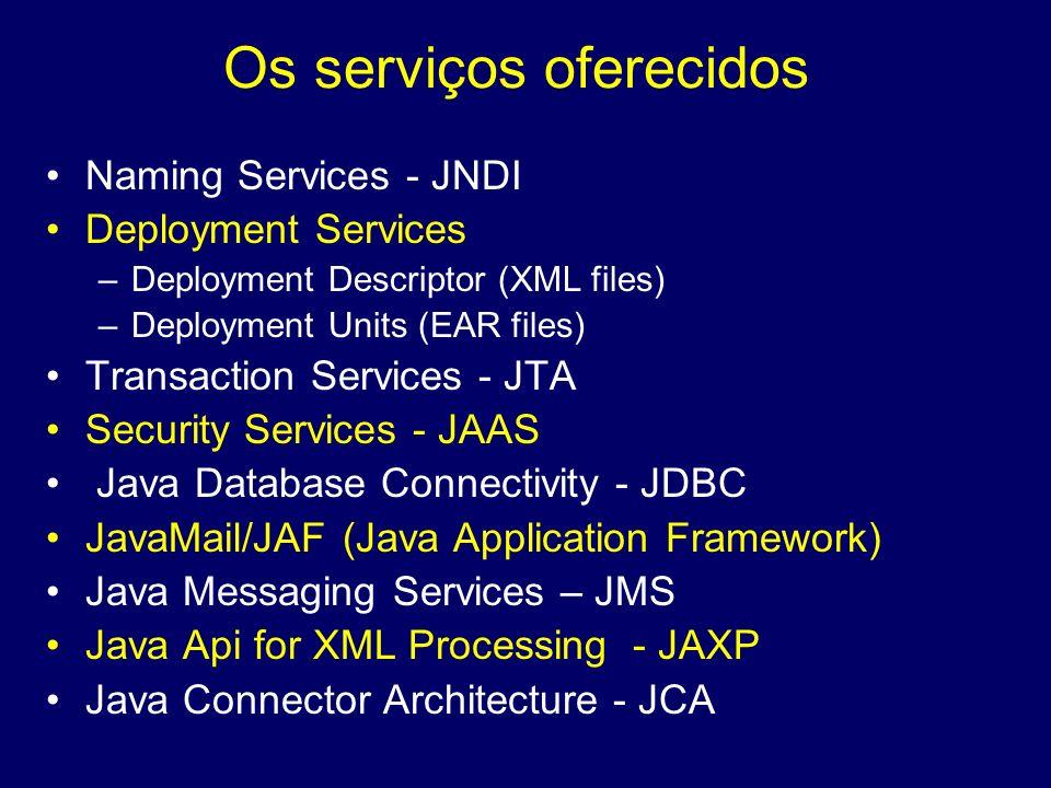 Os serviços oferecidos
