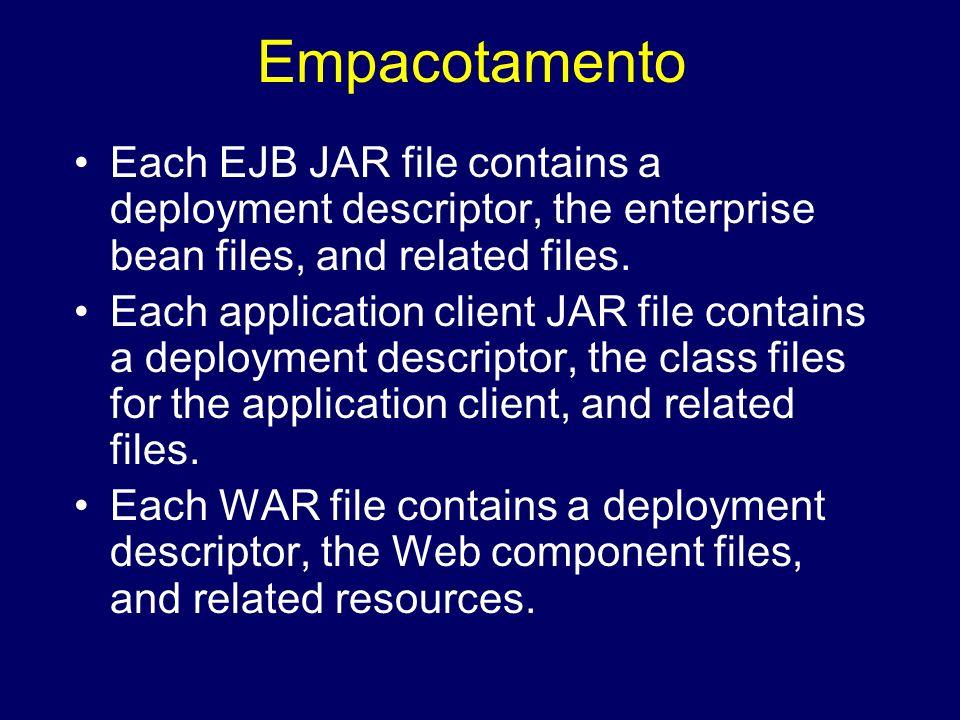 Empacotamento Each EJB JAR file contains a deployment descriptor, the enterprise bean files, and related files.