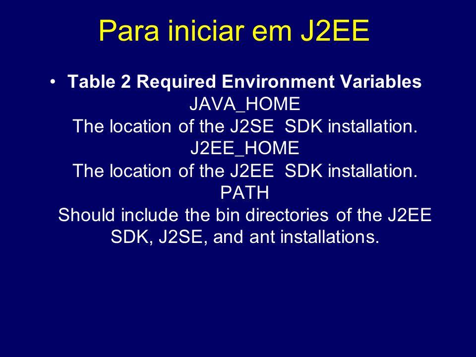 Para iniciar em J2EE