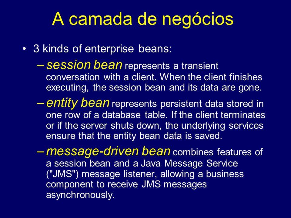 A camada de negócios3 kinds of enterprise beans: