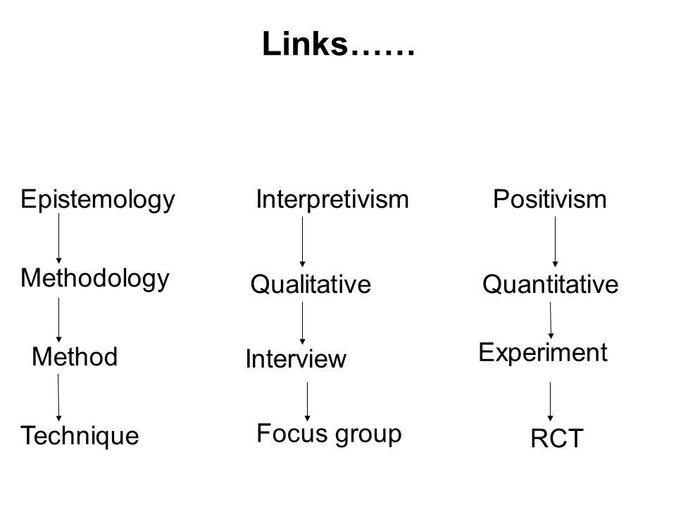 interpretivism in qualitative research pdf