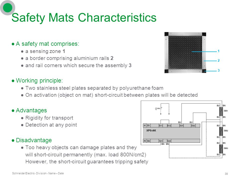 Safety+Mats+Characteristics machine safety training for beginners ppt download safety mat wiring diagram at gsmportal.co
