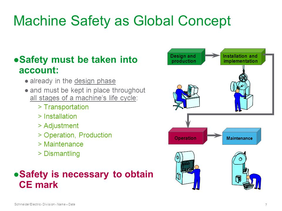 Machine Safety Training for Beginners - ppt download