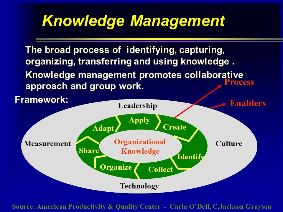 Leadership in organizational knowledge creation a