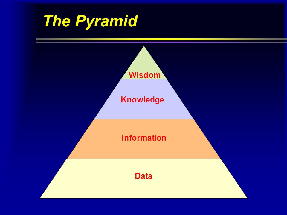 types of knowledge management pdf