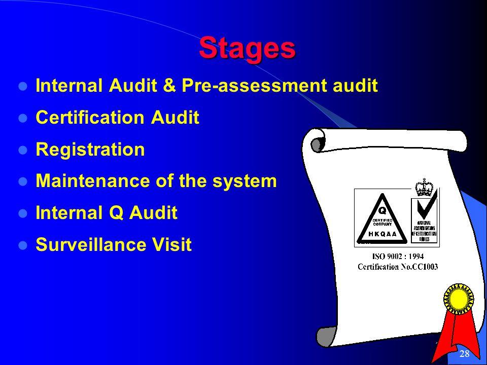 Stages Internal Audit & Pre-assessment audit Certification Audit