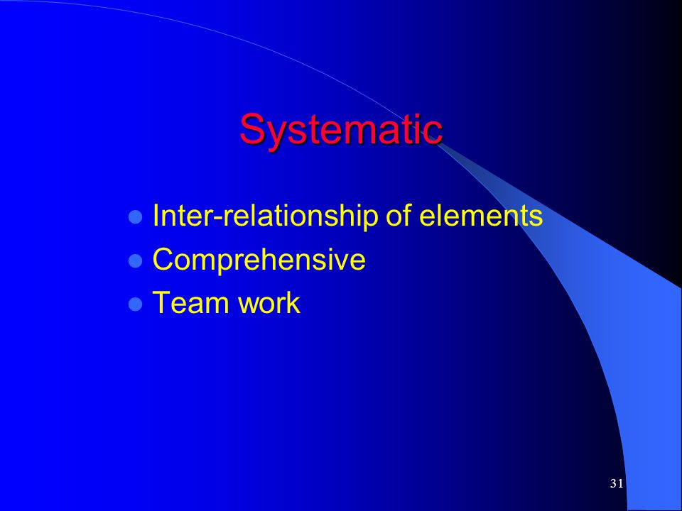 Systematic Inter-relationship of elements Comprehensive Team work