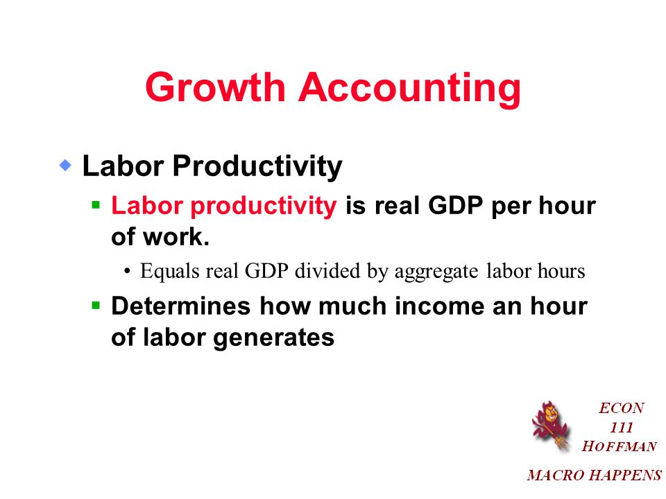 Growth Accounting Labor Productivity