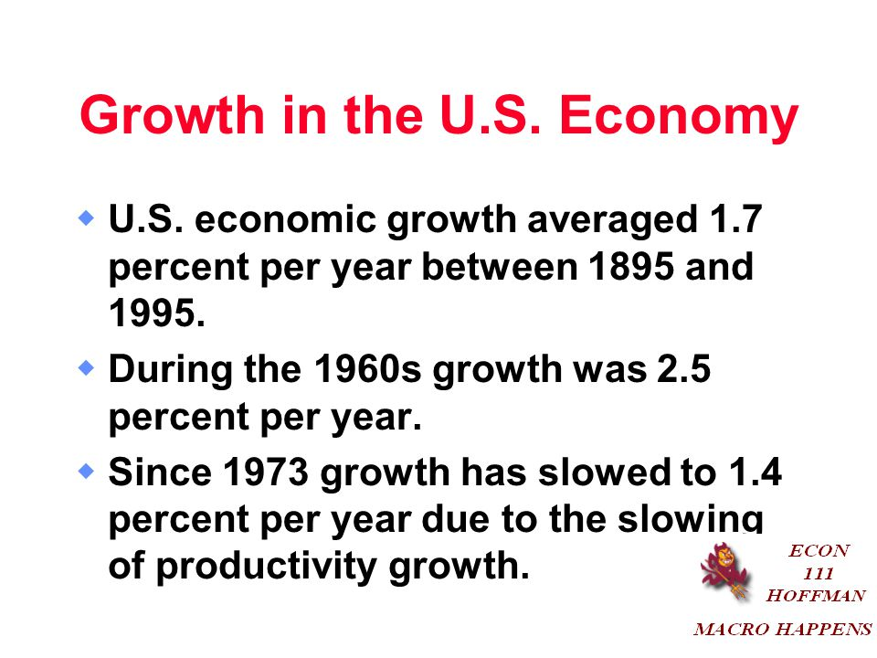 Growth in the U.S. Economy