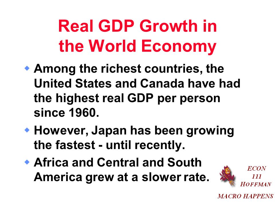 Real GDP Growth in the World Economy
