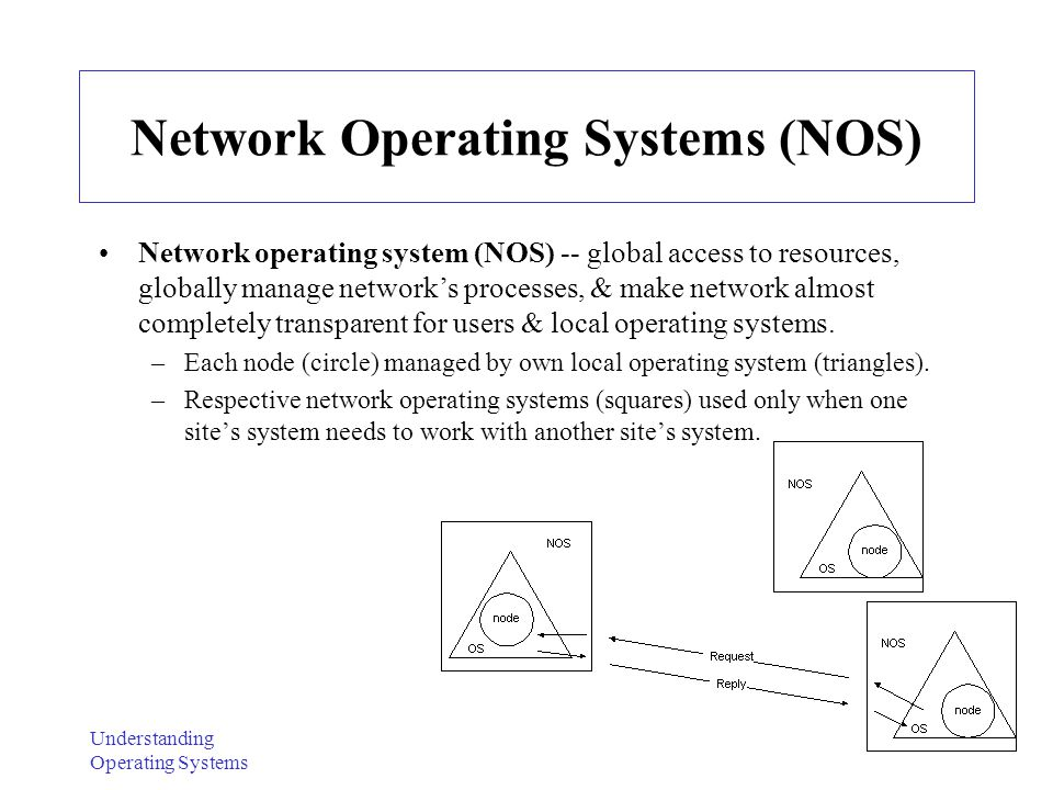 Ch. 10 : Management of Network Functions - ppt download