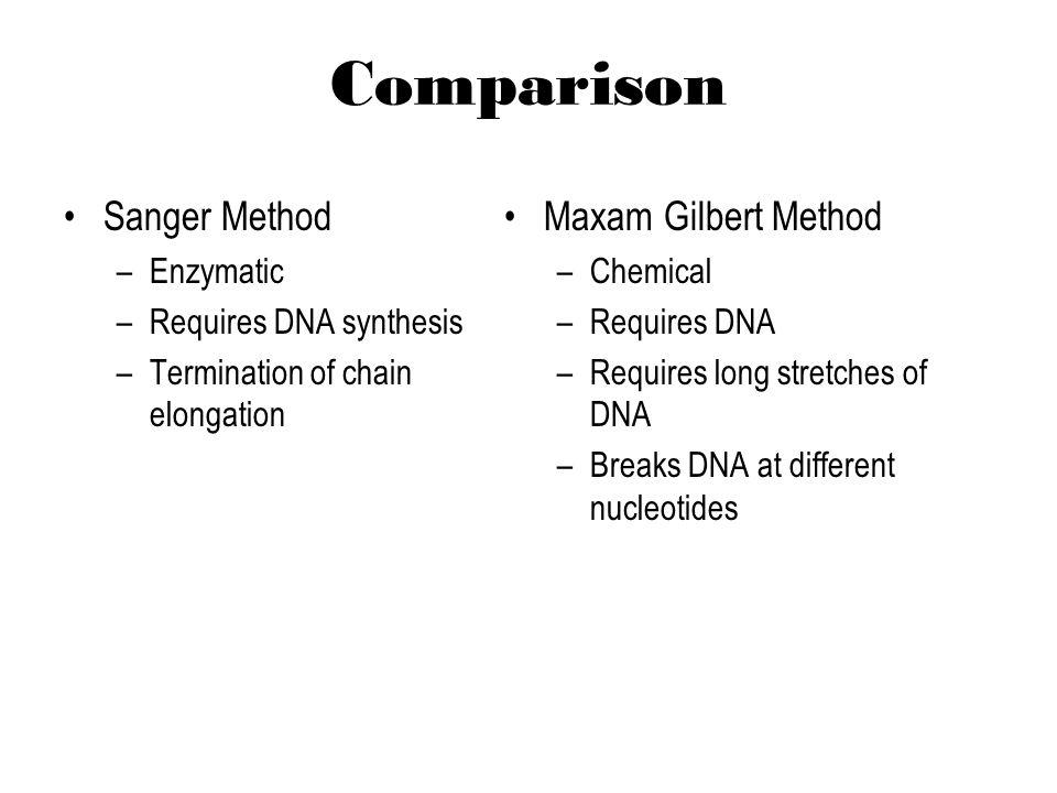 maxam and gilbert method pdf
