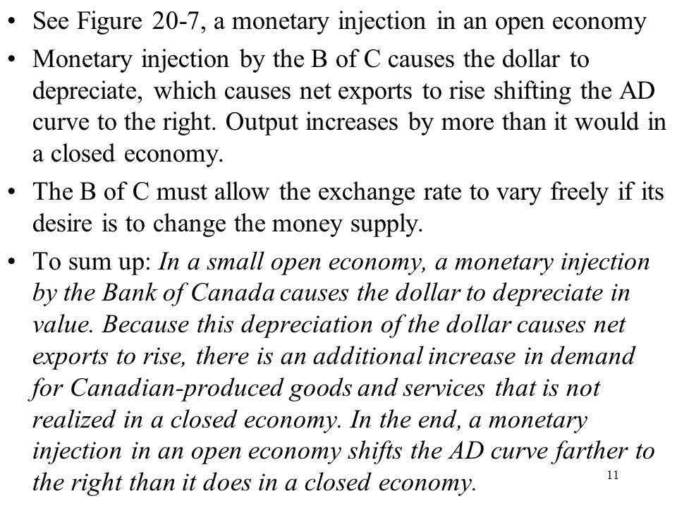 See Figure 20-7, a monetary injection in an open economy