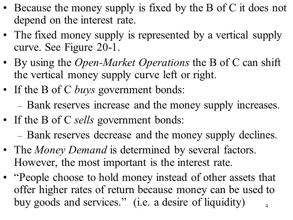 Because the money supply is fixed by the B of C it does not depend on the interest rate.