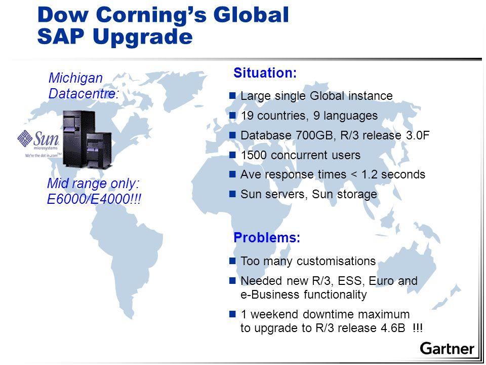 corning case study