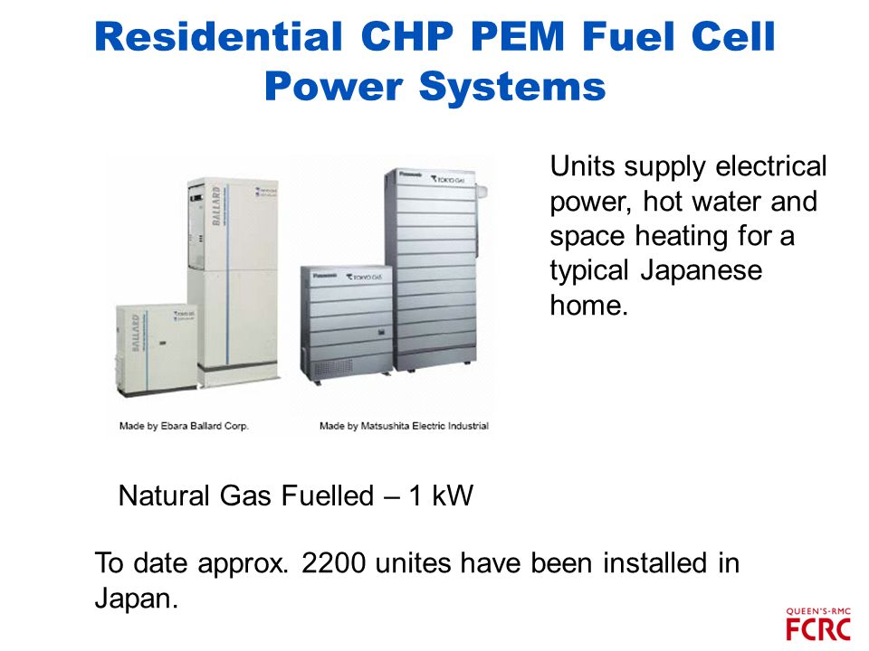 Current successes challenges and prospects ppt video for Gas home heating systems