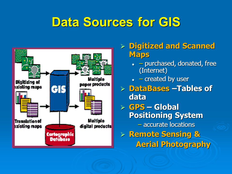 gis free sources for spatial data and Tremendous amounts of digital spatial data are now available for gis use from public and private sources the careful compilation and integration of these data substantially reduces the time and cost of gis database development.