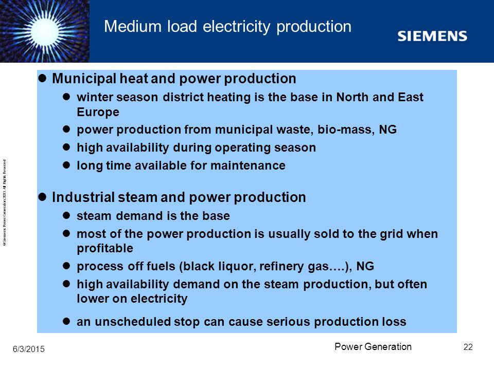Medium load electricity production