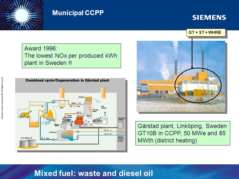 Mixed fuel: waste and diesel oil