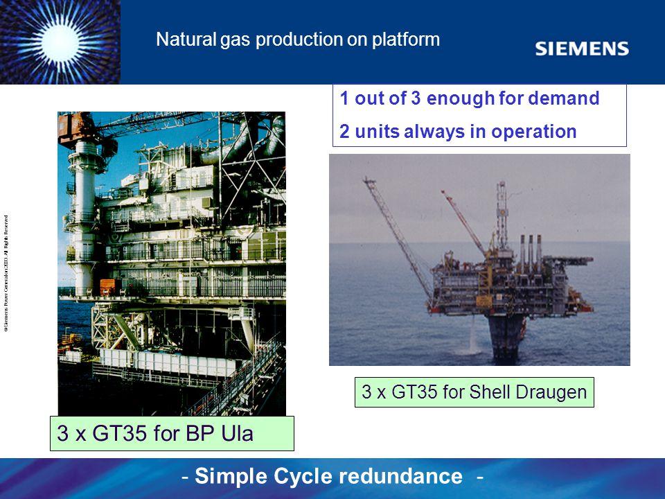 Natural gas production on platform