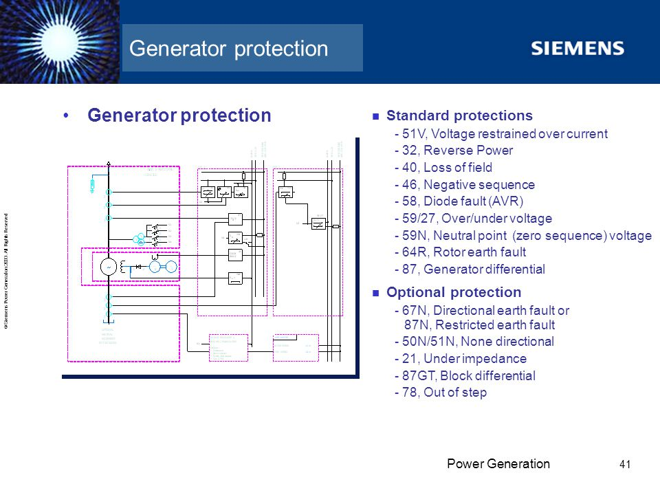 Generator protection Generator protection Standard protections