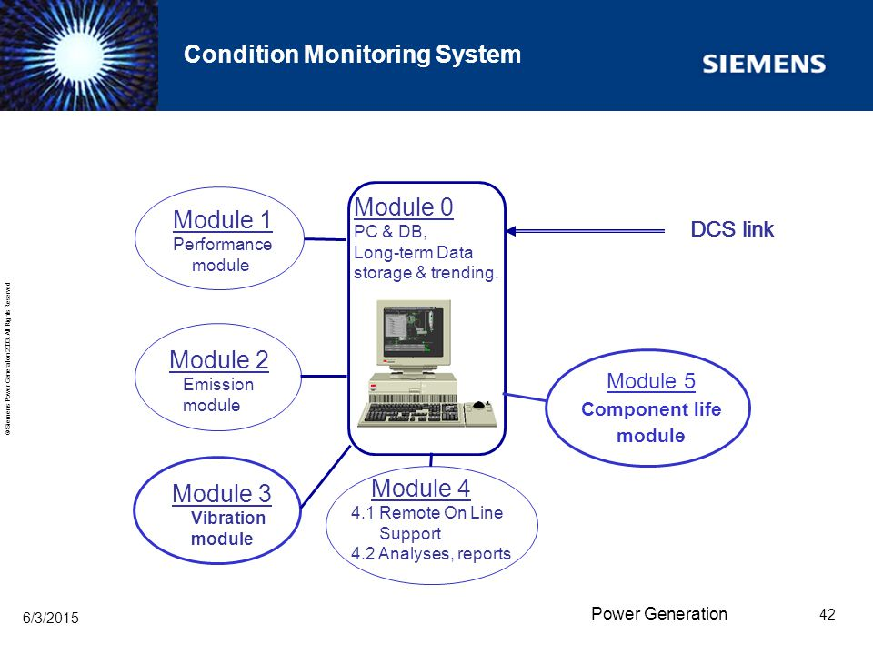 Vibration Monitoring System : Security of electric supply torsten strand siemens