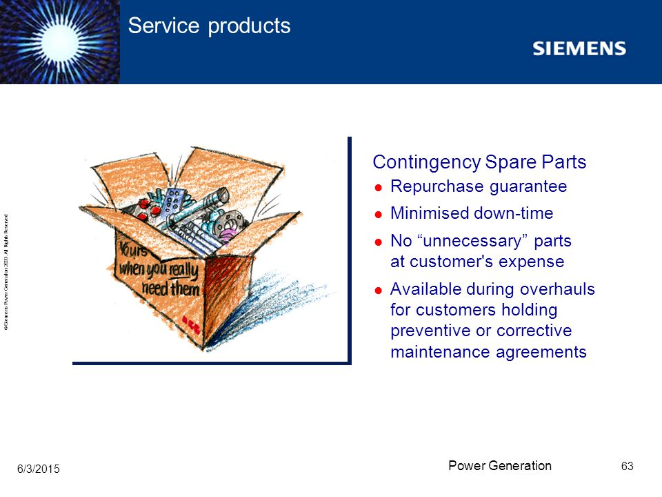 Service products Contingency Spare Parts Repurchase guarantee