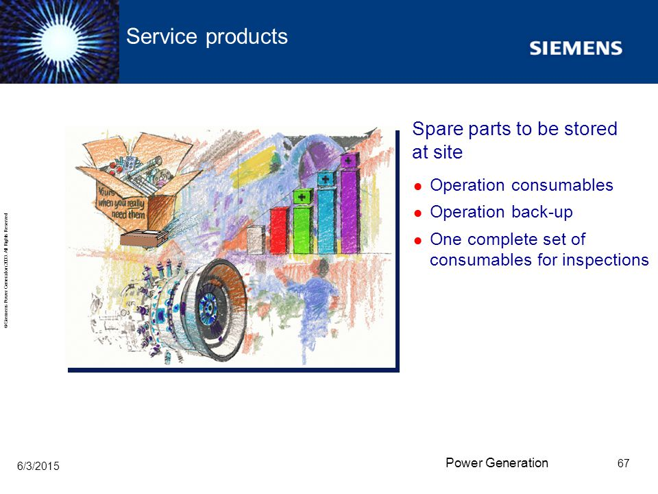 Service products Spare parts to be stored at site