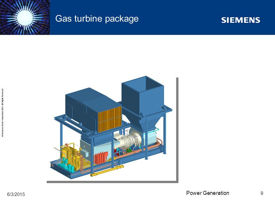 Gas turbine package 4/16/2017