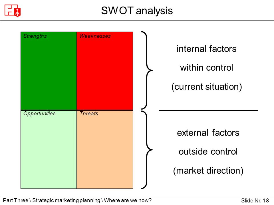 swot analysis and internal factors The above slide is a professional powerpoint template featuring the internal factors of a swot analysis internal factor (strengths and weaknesses) are tho.