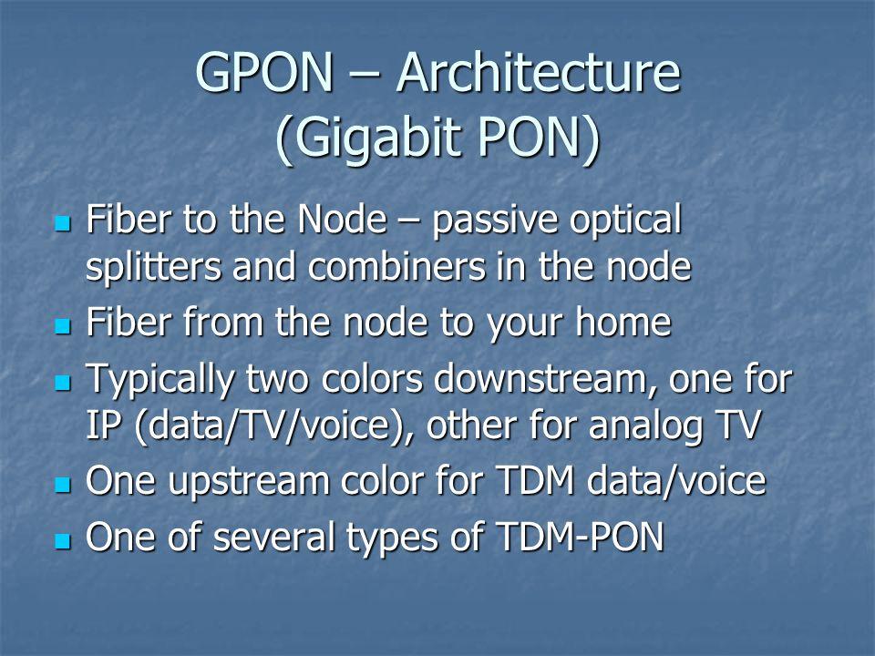 GPON – Architecture (Gigabit PON)