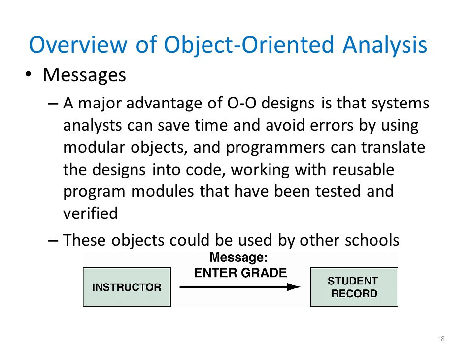 Overview of Object-Oriented Analysis