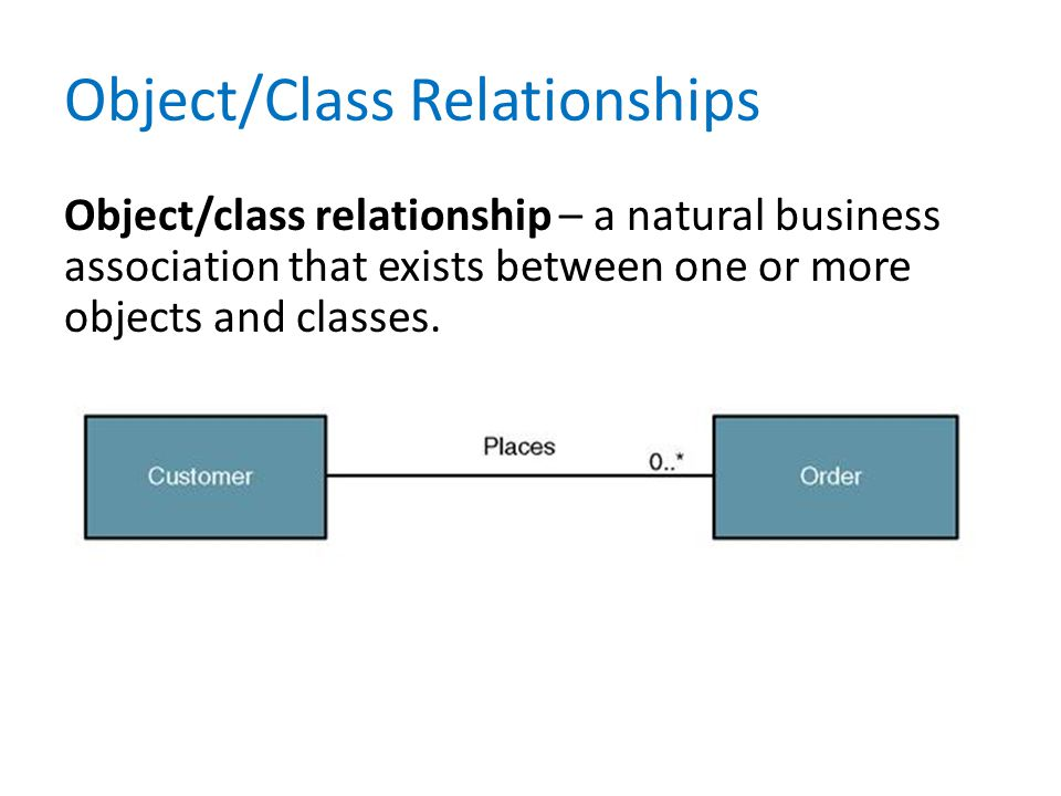 Object/Class Relationships