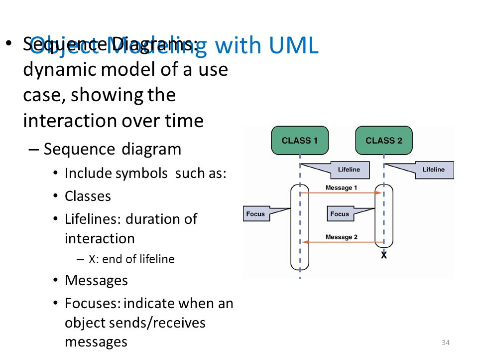 Object Modeling with UML