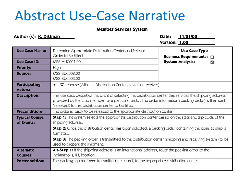 Abstract Use-Case Narrative
