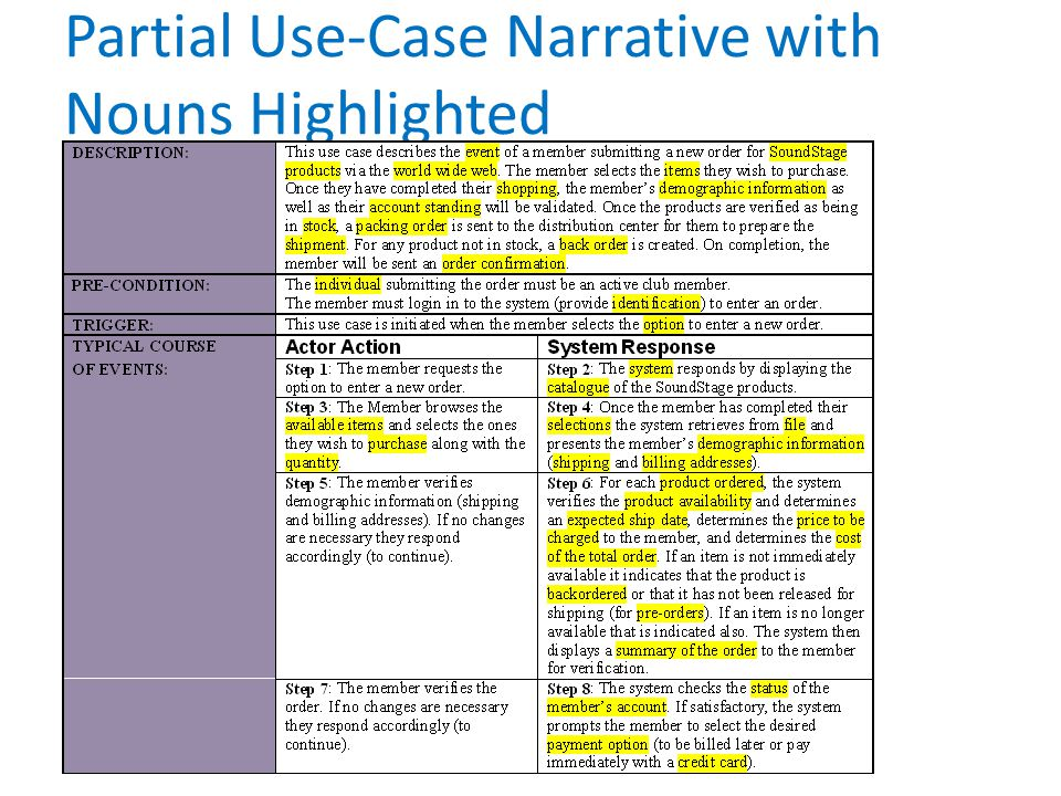 Partial Use-Case Narrative with Nouns Highlighted