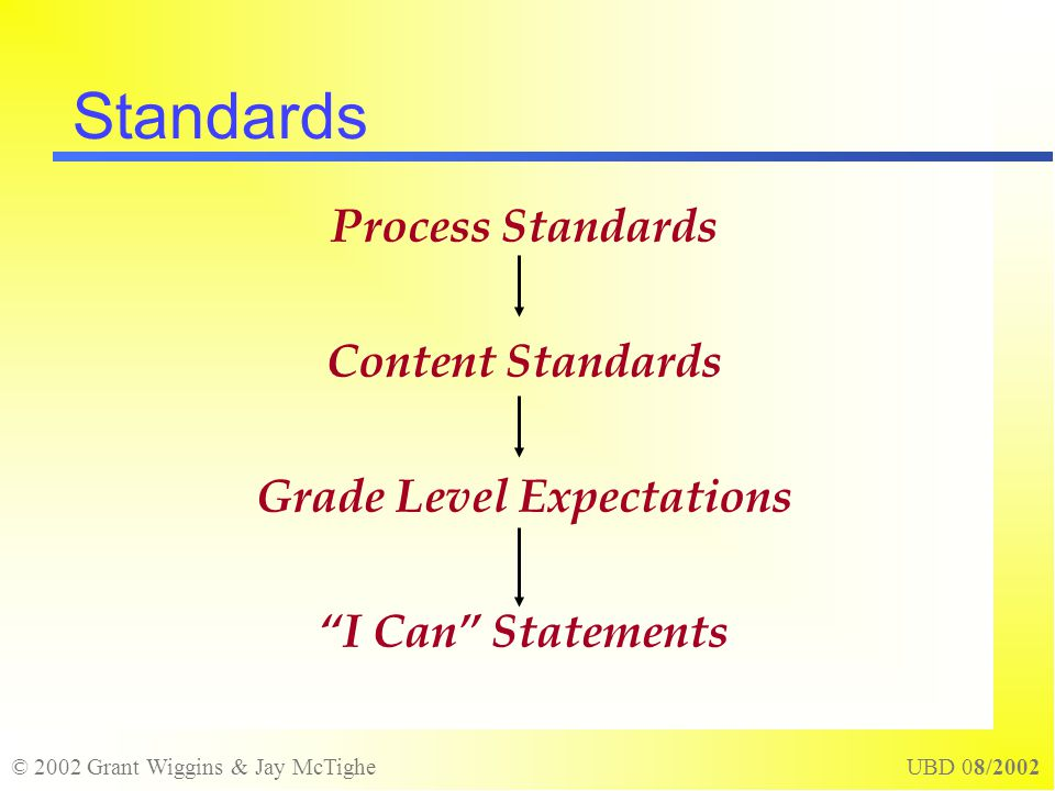 Oklahoma Academic Standards
