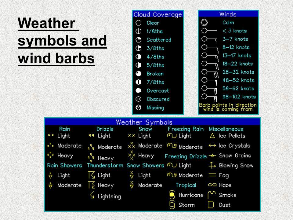 Atmospheric Circulation Ppt Download