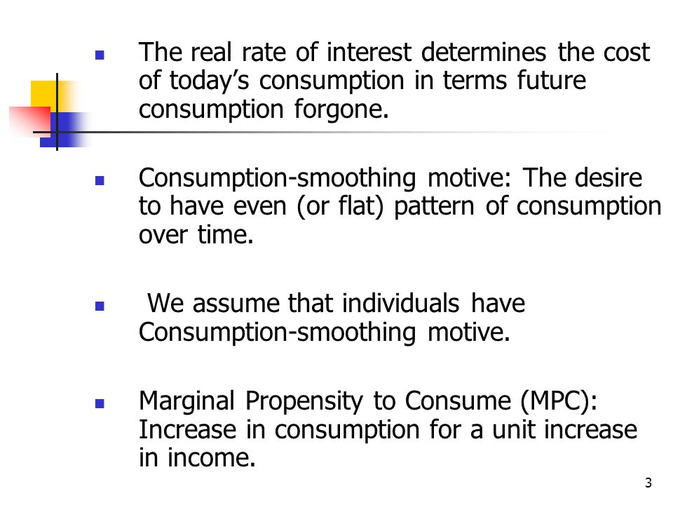 The real rate of interest determines the cost of today's consumption in terms future consumption forgone.