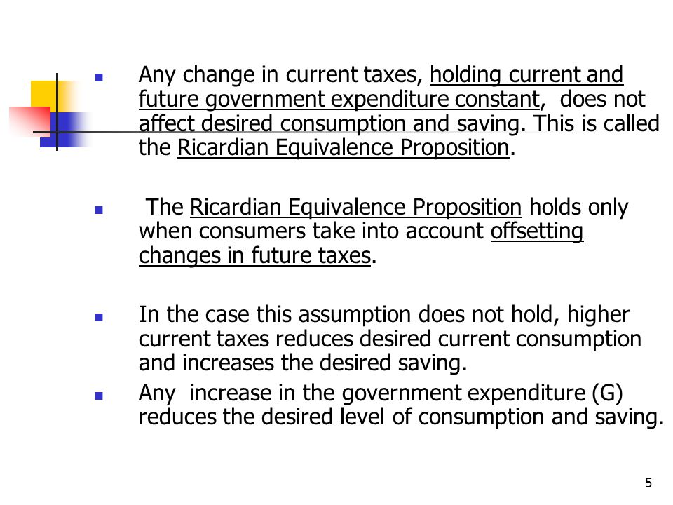 Any change in current taxes, holding current and future government expenditure constant, does not affect desired consumption and saving. This is called the Ricardian Equivalence Proposition.