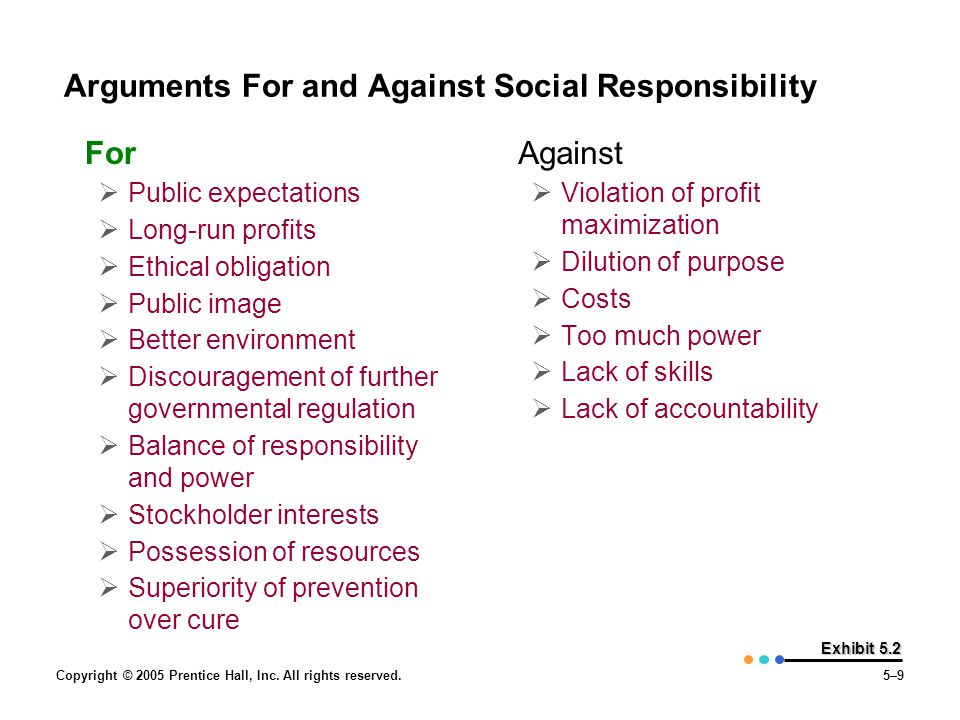 Arguments for and against Social Responsibility