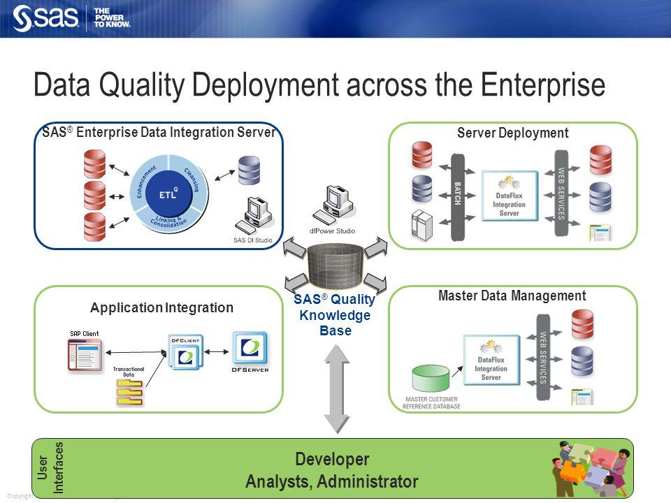Sas 174 Data Integration Solution Ppt Video Online Download