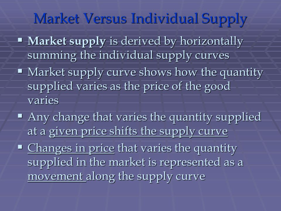 Market Versus Individual Supply