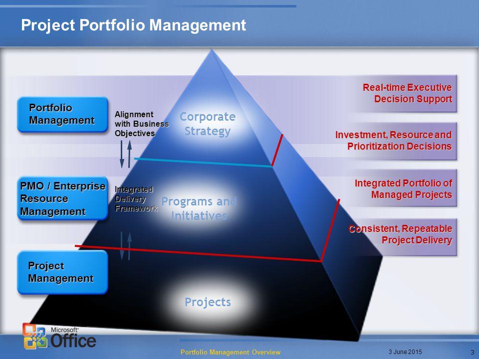 Project portfolio management ppm ppt video online download - Project management office objectives ...