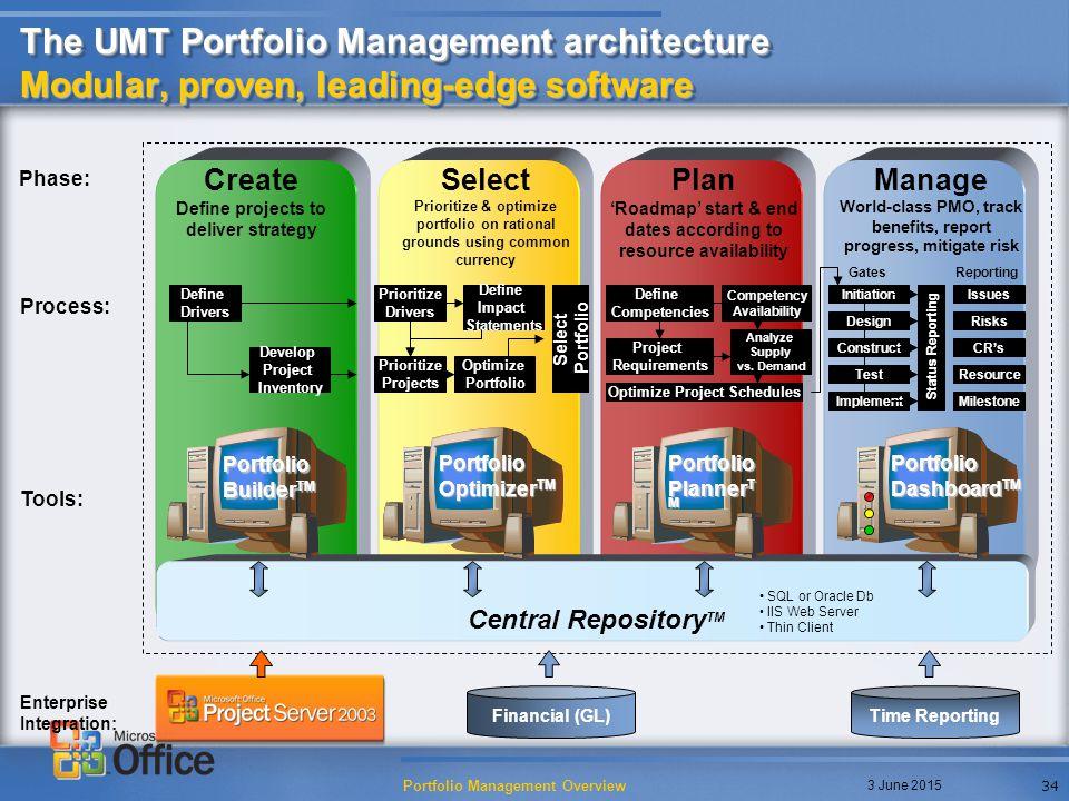 Project Portfolio Management Ppm Ppt Video Online Download Math Wallpaper Golden Find Free HD for Desktop [pastnedes.tk]