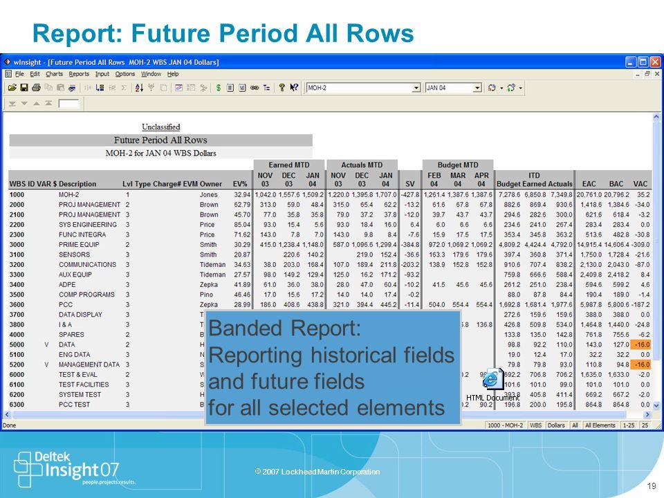 Report: Future Period All Rows