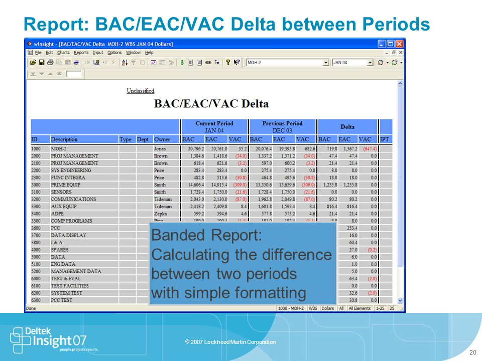 Report: BAC/EAC/VAC Delta between Periods