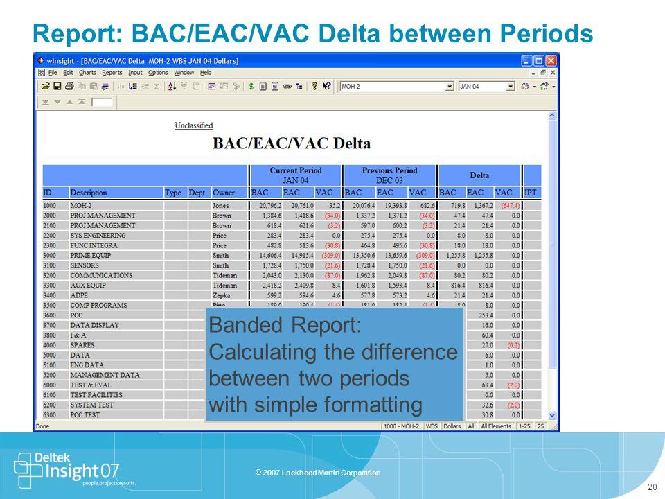 Report: BAC/EAC/VAC Delta between Periods